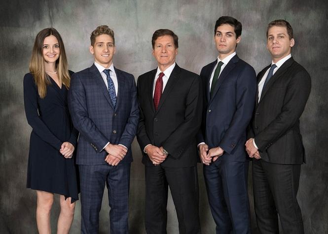 Team ABC: Trading
